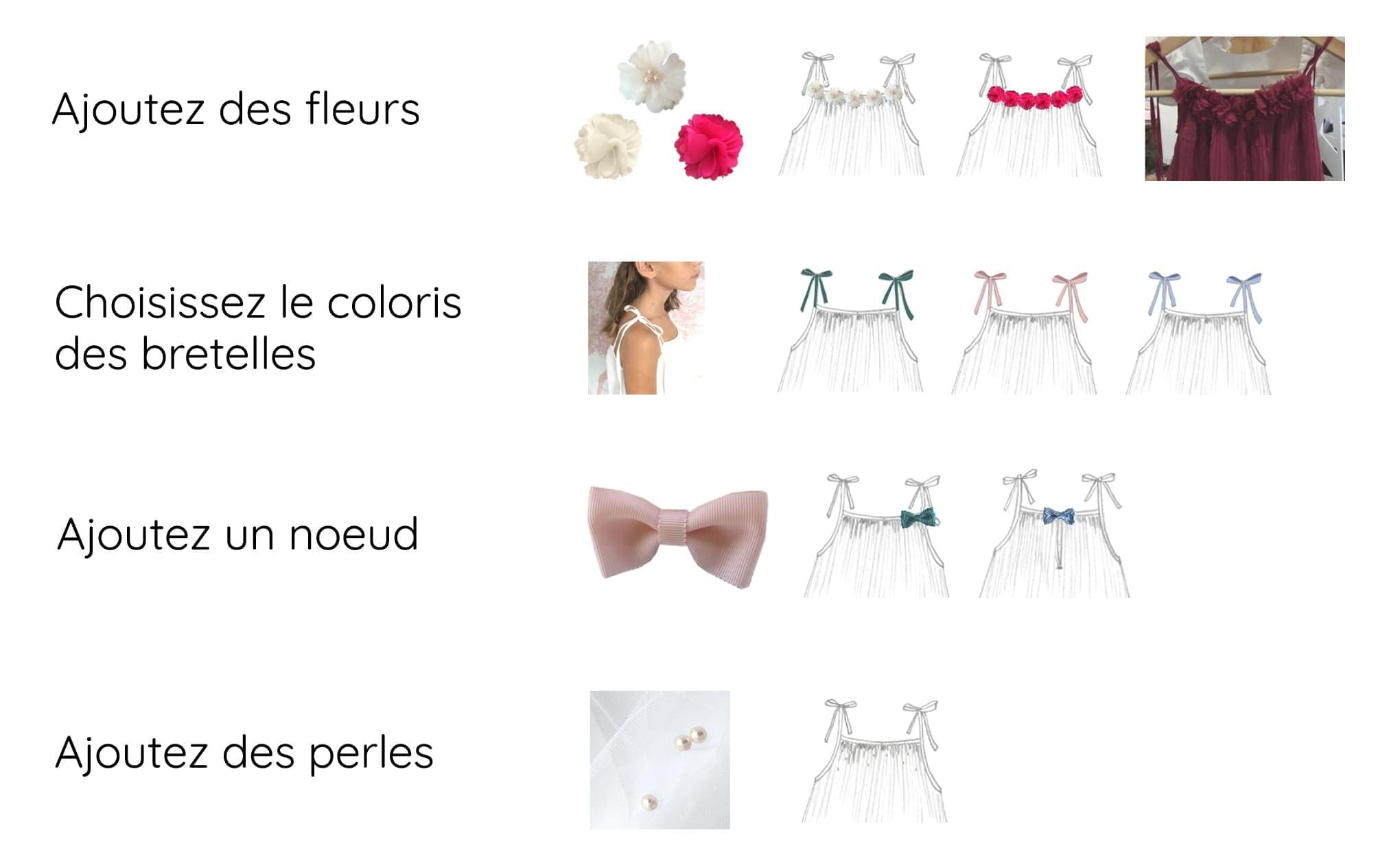 Personnalisation robe de cérémonie fille