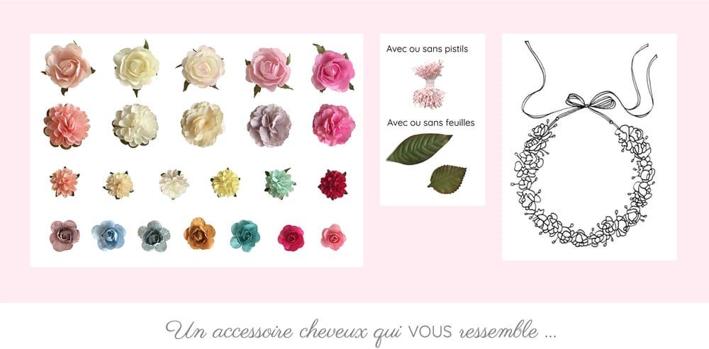 personnalisation-couronne-de-fleurs